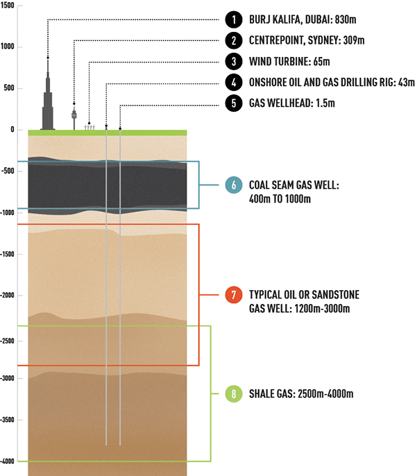 Geological_Formations_Layers_&_Hydrocarbon_Deposits_5